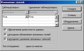 какие данные вводить в базу данных клиентов